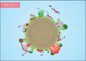 Food as Waste Infographic