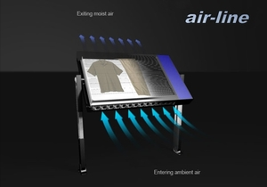 Air-line clothesdryer
