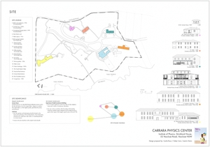 Master plan - Institute of Physics - Strickland House site