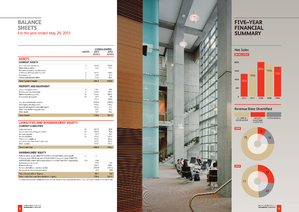 ANNUAL REPORT - Herman Miller