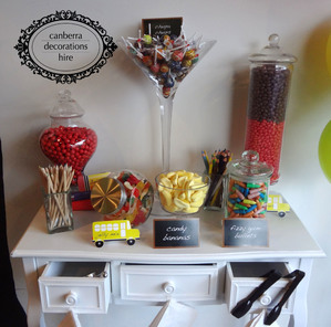 Candy Buffet for iinet