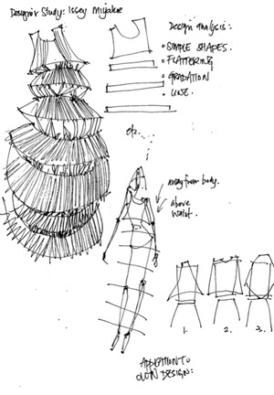Fashion Design Sketches- Documentation