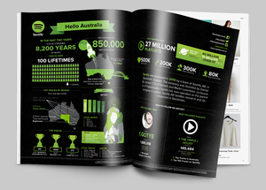 Spotify infographics