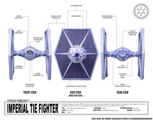 Star Wars X-Wing V TIE Fighter (Collaboration)