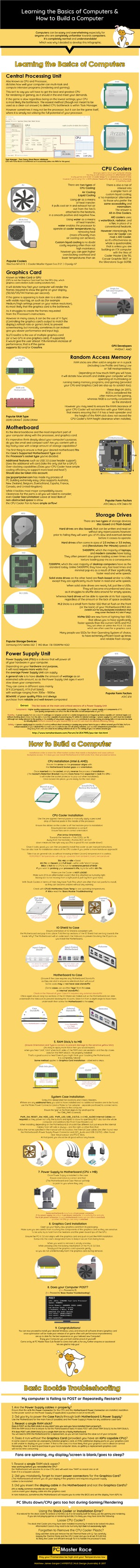Learn the Basics of PCs and How to Build a PC