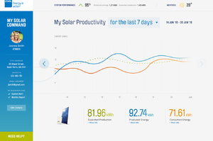 AGL Solar Command Dashboard