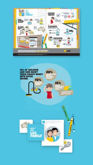 COMMONWEALTH BANK :: BACK TO SCHOOL INFOGRAPHIC