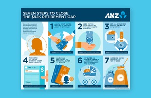 ANZ :: Women in retirement infographic