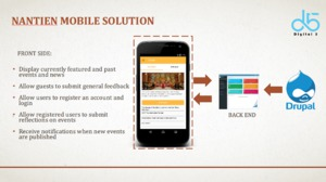 Nantien Temple Mobile Application