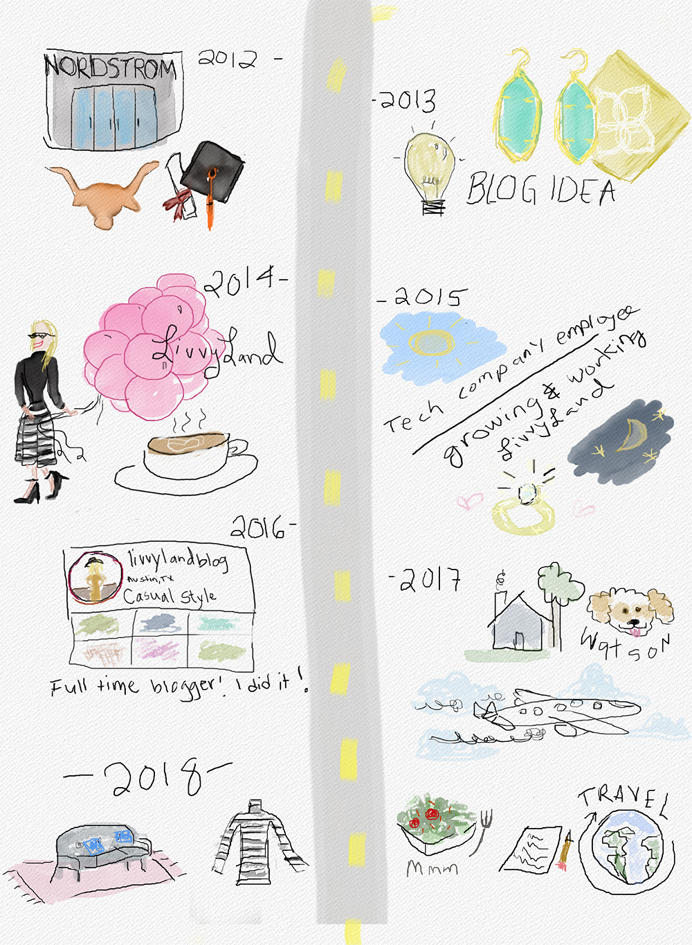 livvyland-blog-olivia-watson-road-illustration-timeline-map-2018-goals-content-ideas