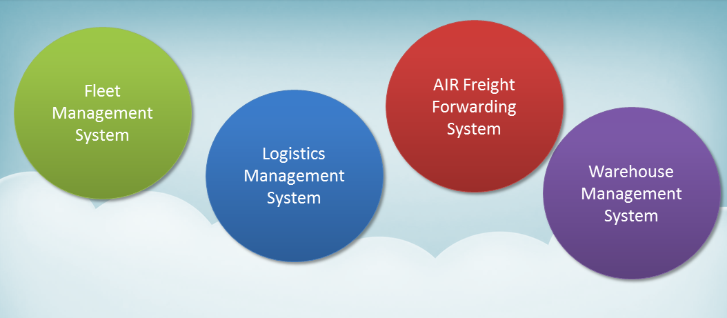 Distribution management system, Cloud is the new engine of business, LogixGRID | Platform and Application for logistics management, LogixGRID | Platform and Application for logistics management