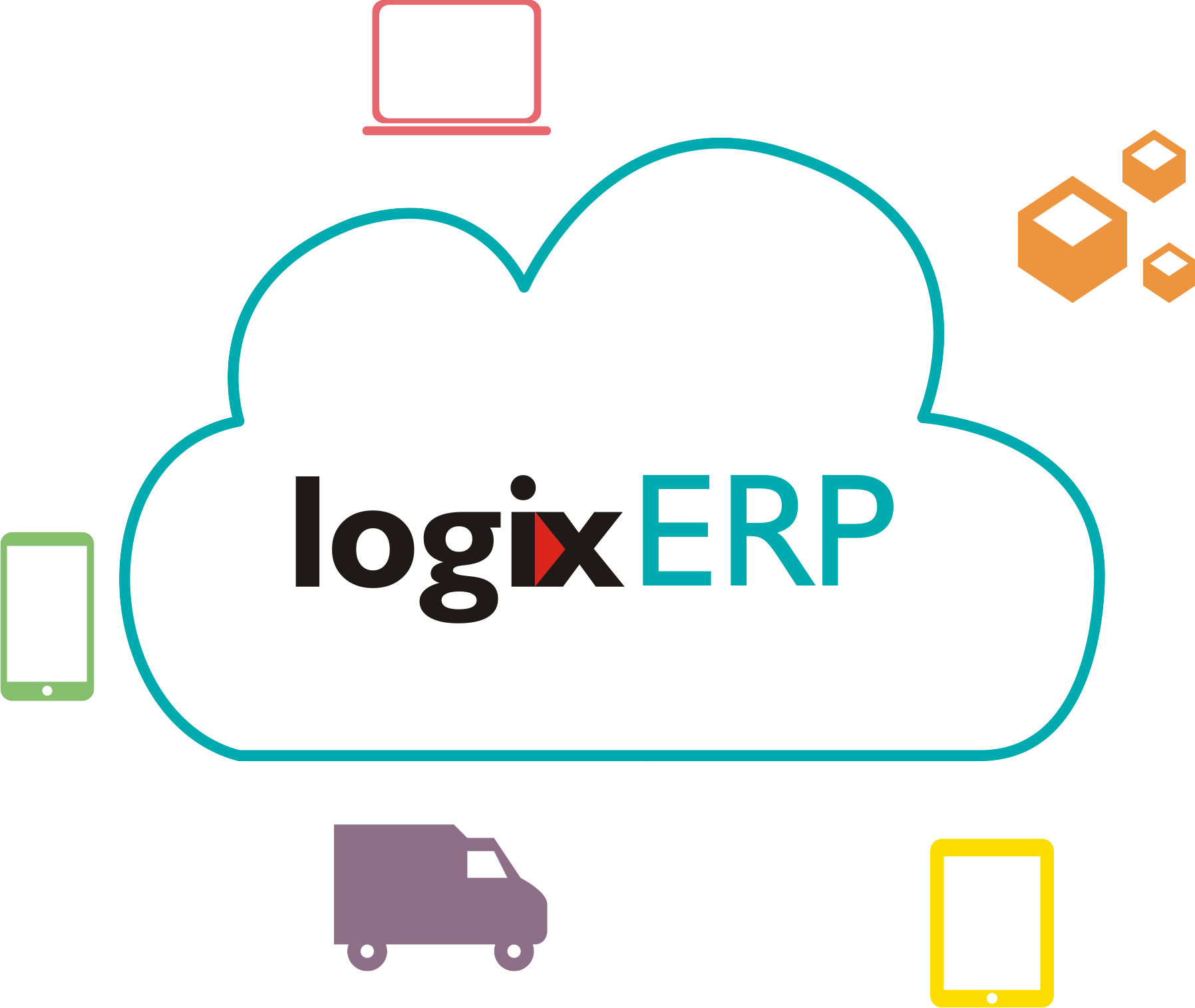 ERP running on cloud