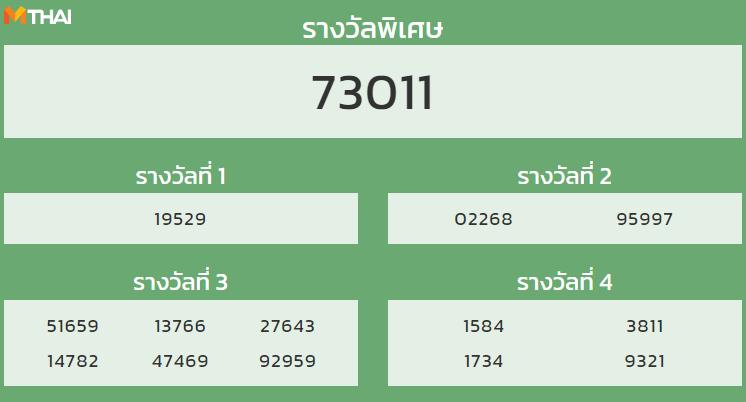 หวยฮานอย งวดวันที่ 27 กันยายน 2564