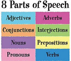 All kinds of speech