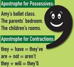 ownership apostrophe