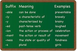 List of Suffixes and Suffix Examples