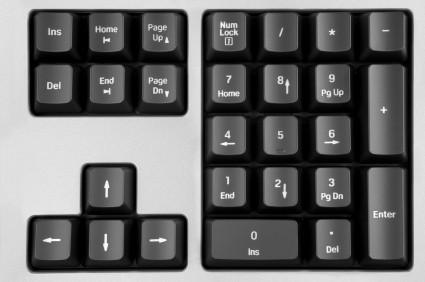 Keyboard Symbols Glossary