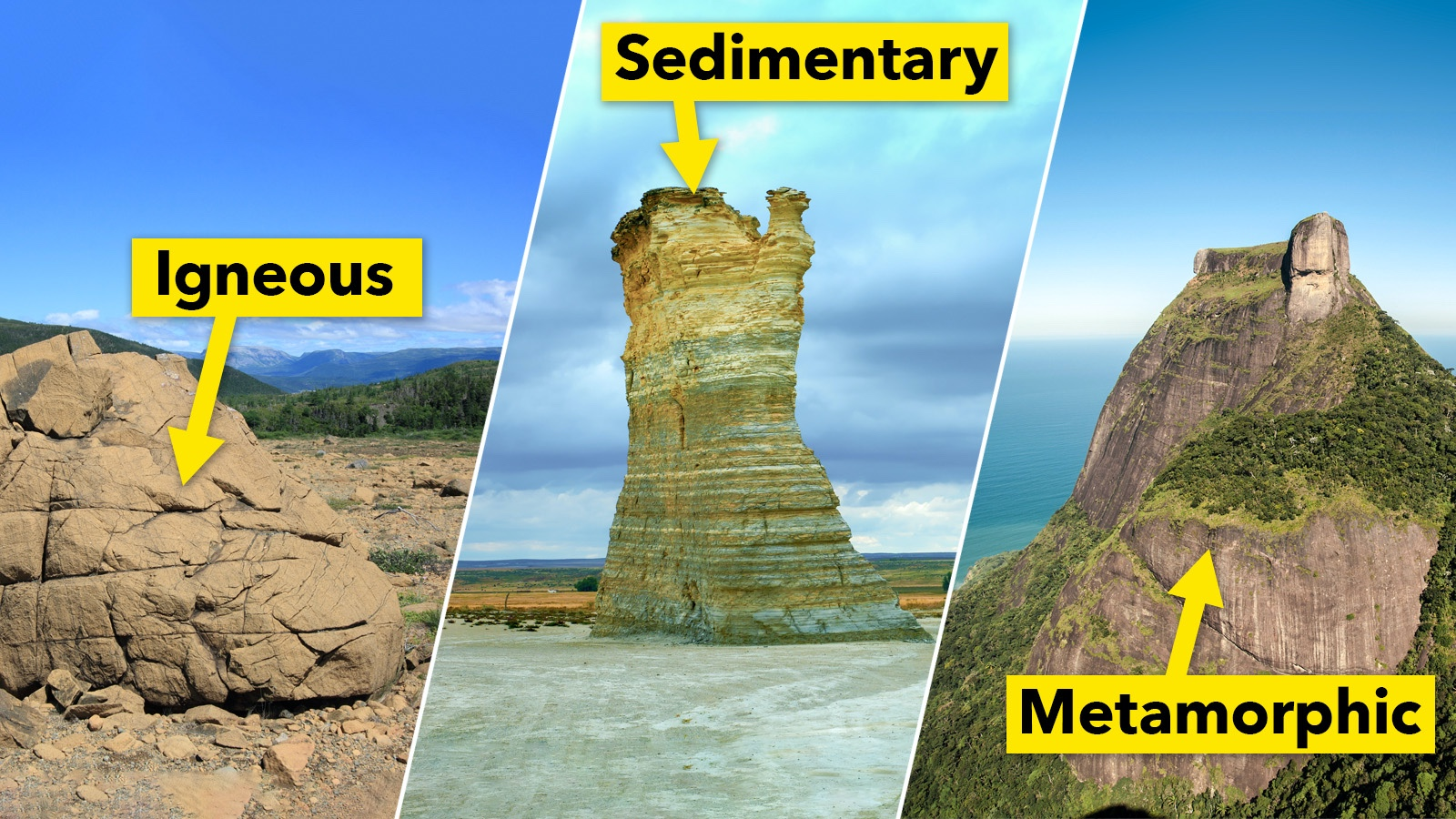 3 main types of rocks, Igneous, Sedimentary, Metamorphic