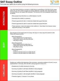 SAT essay outline sheet