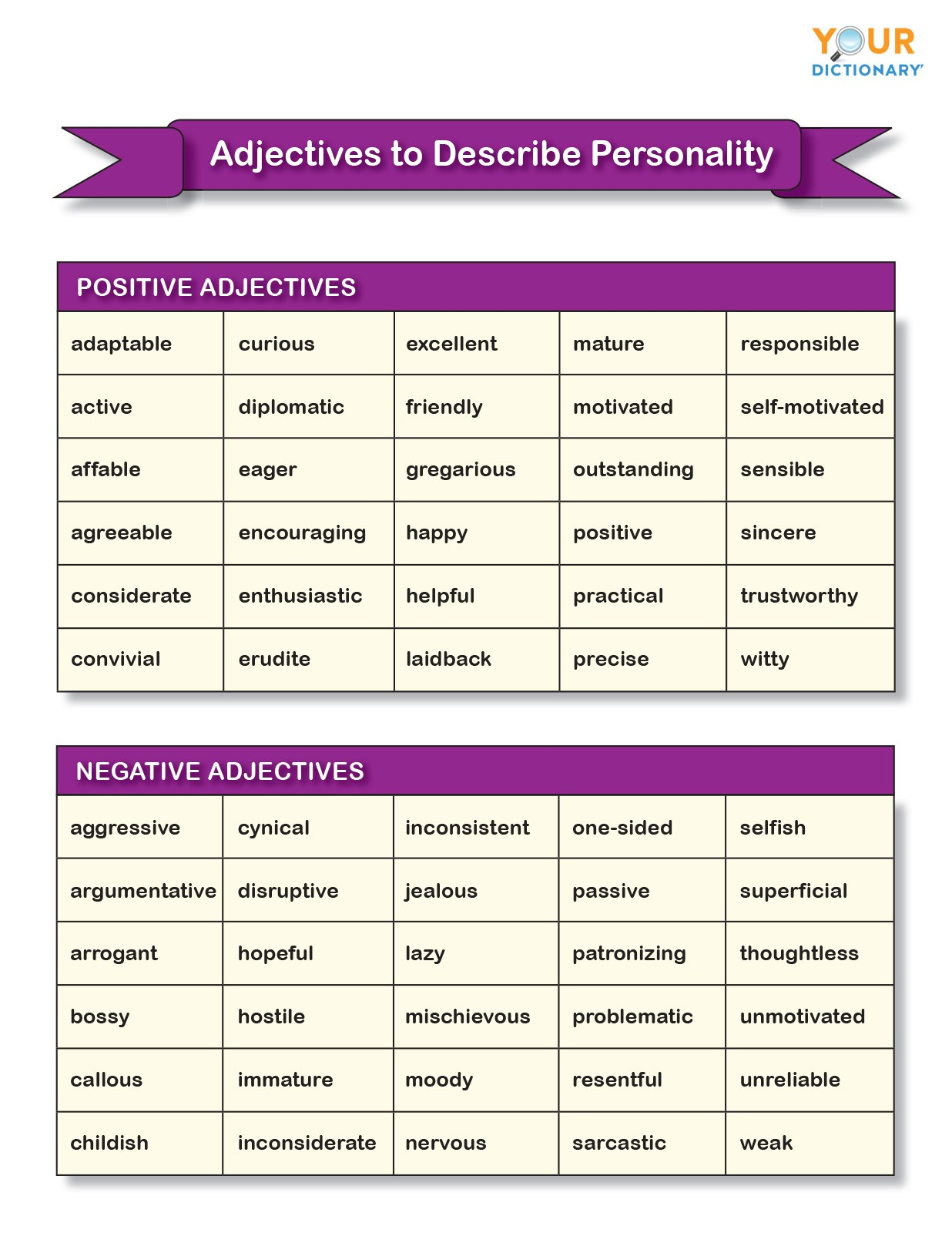 Adjectives To Describe Personality