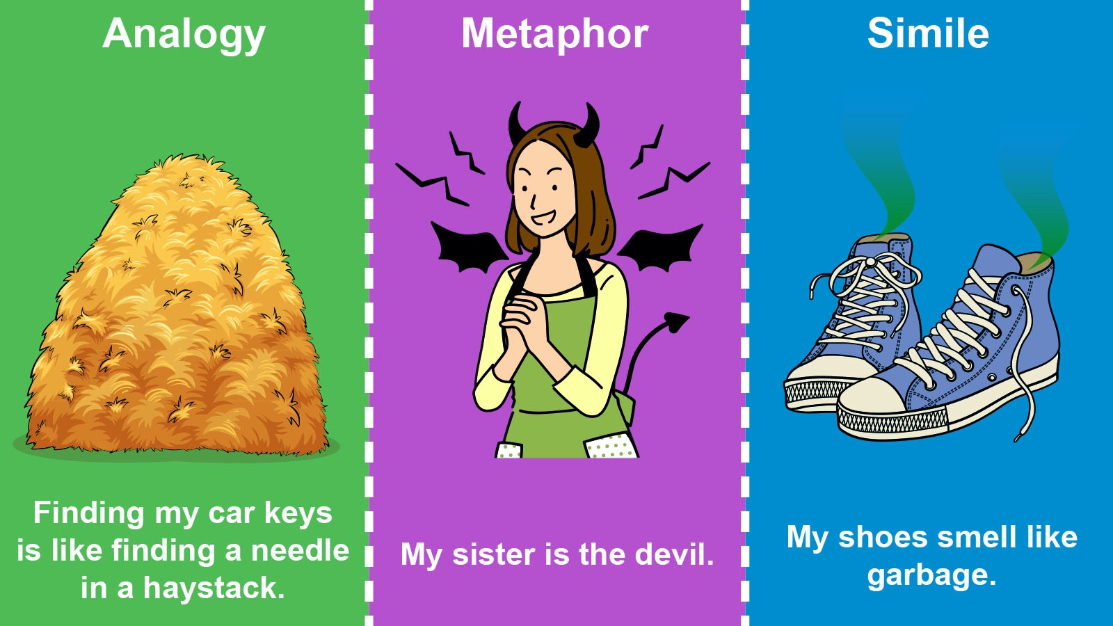 difference between analogy metaphor simile