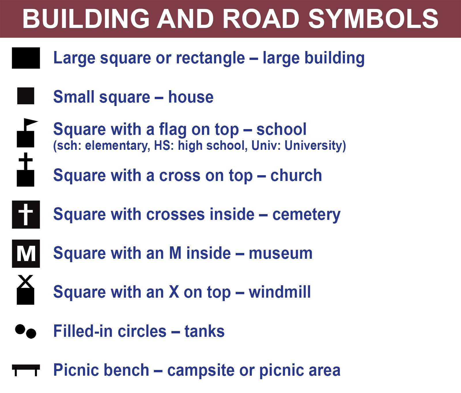 building and road map symbols