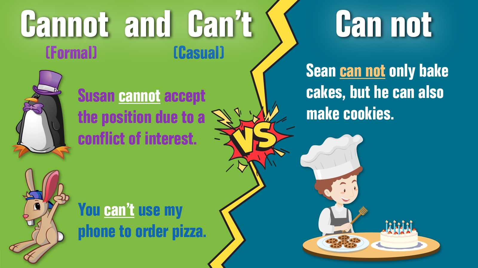 Cannot vs Can't vs Can not