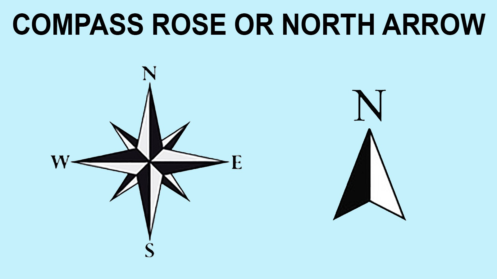 compass rose and north arrow