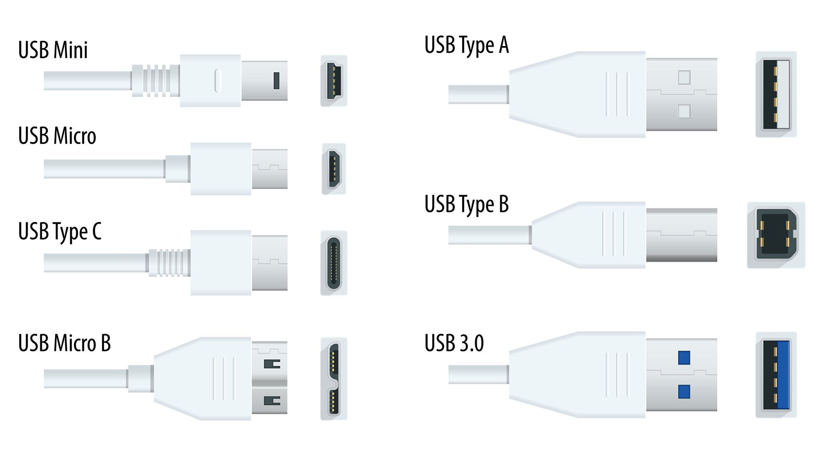 computer parts usb ports for cables