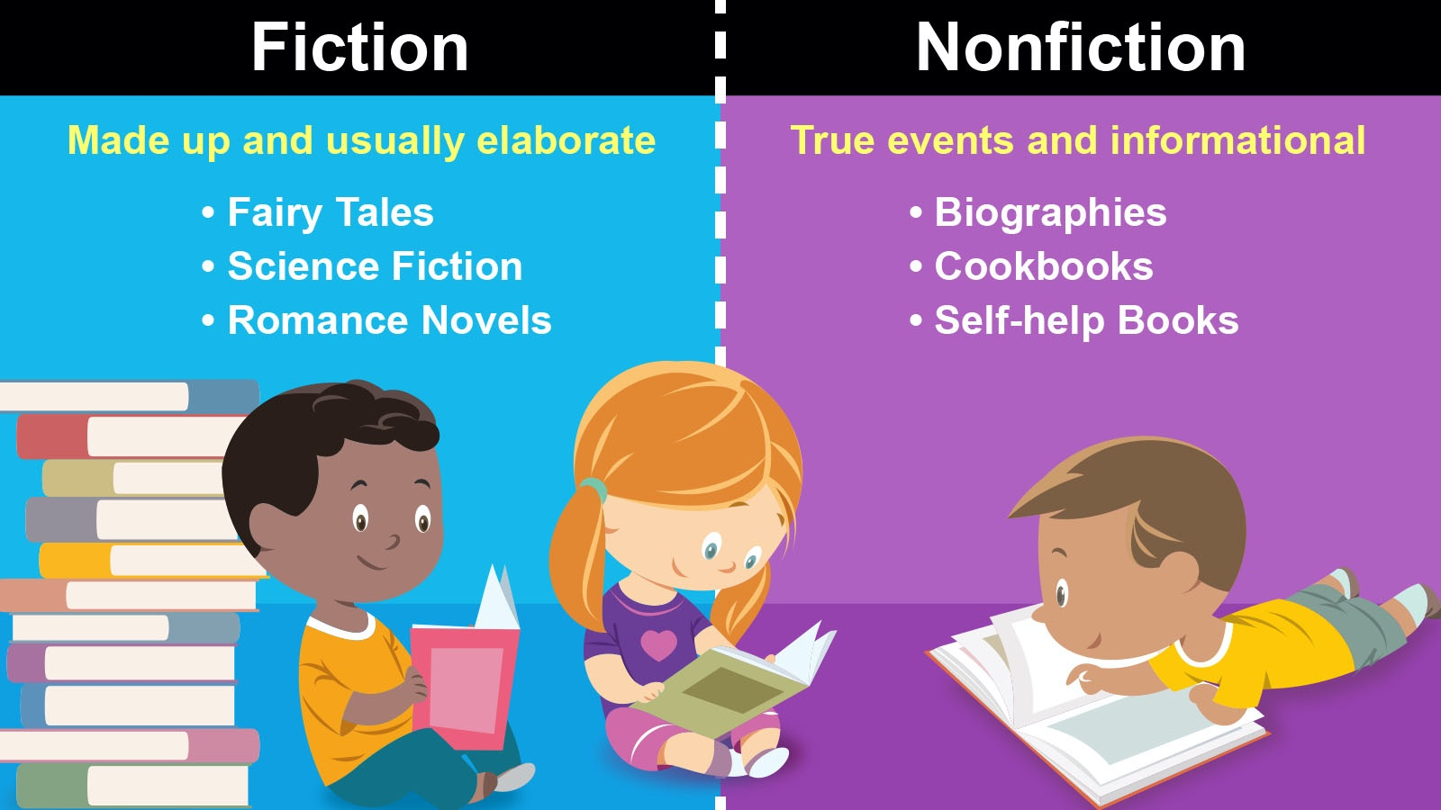 difference between fiction and nonfiction