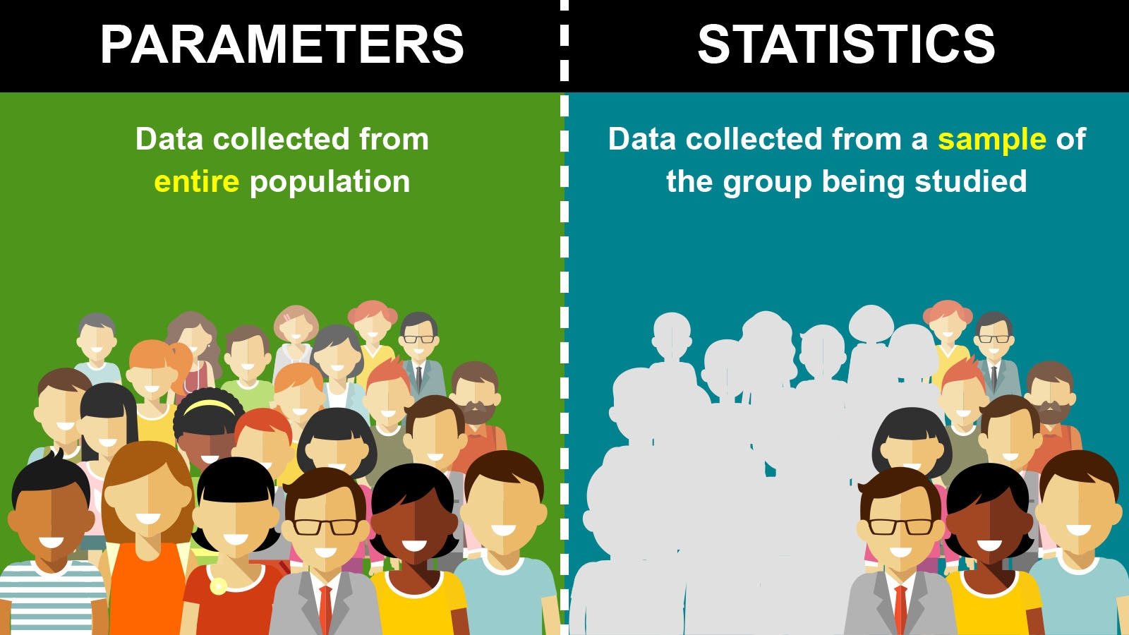 difference between parameters and statistics