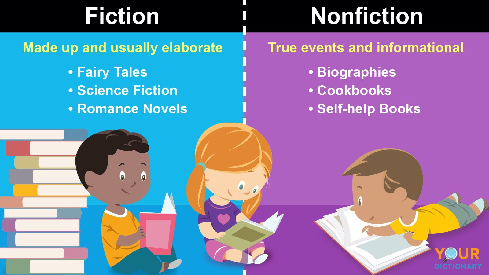 difference between fiction and non-fiction