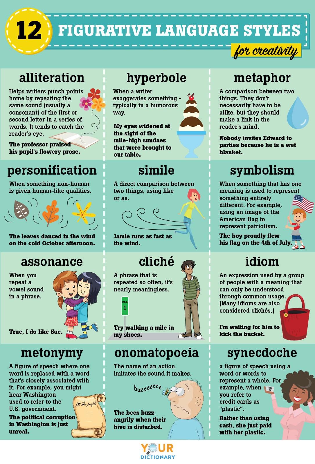 figurative language infographic