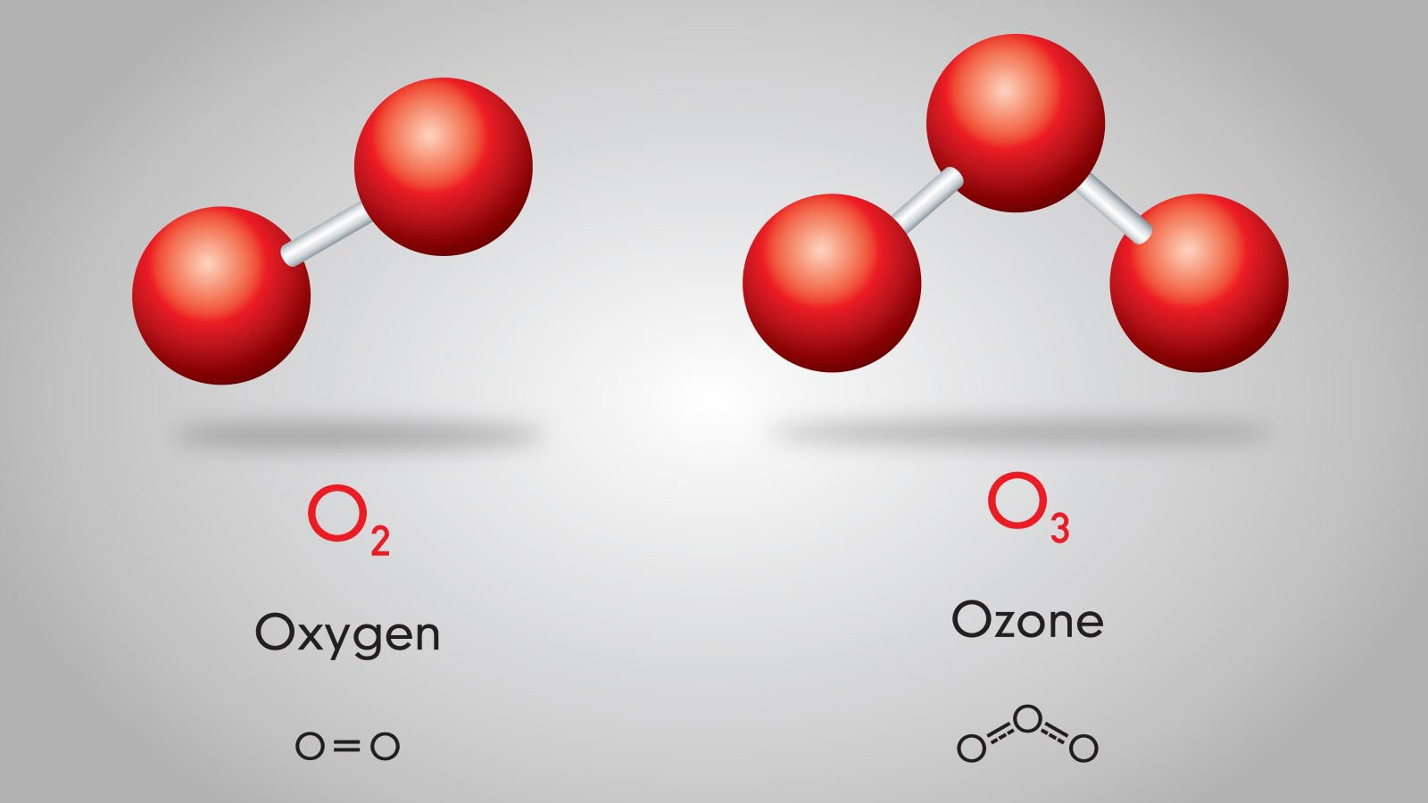 Oxygen and Ozone molecules