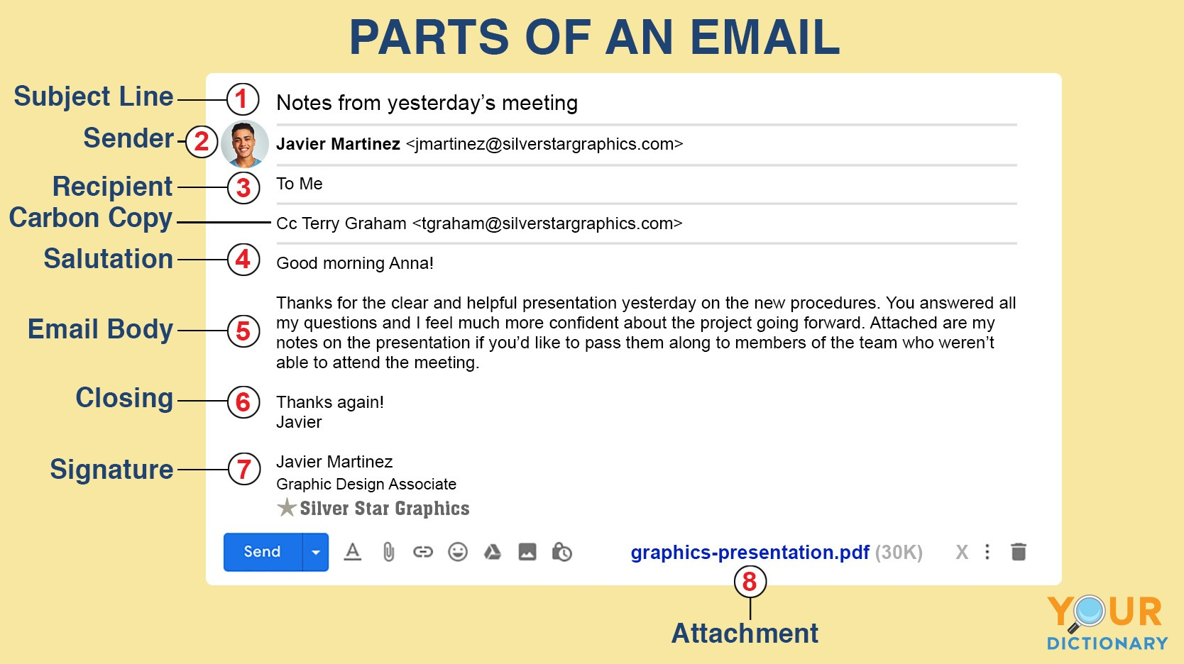 basic parts of an email