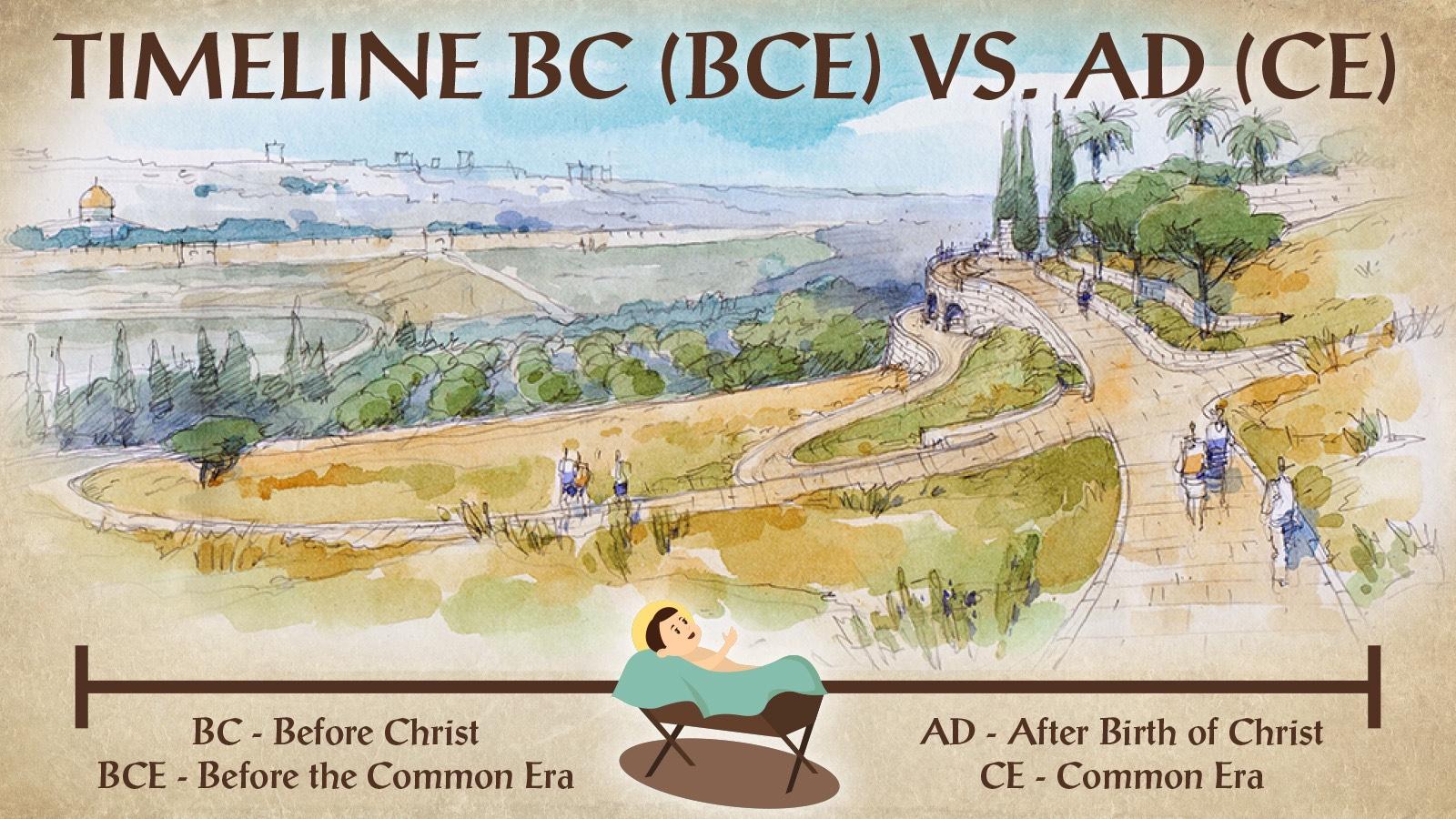 timeline BC (BCE) versus AD (CE)