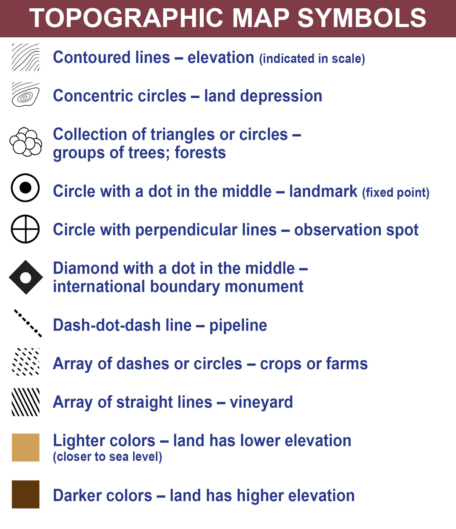 topographic map symbols