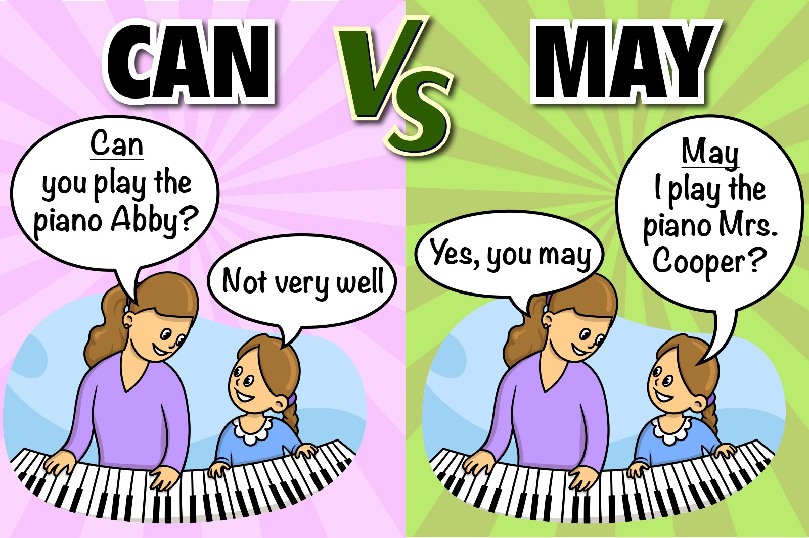 Can vs May Example