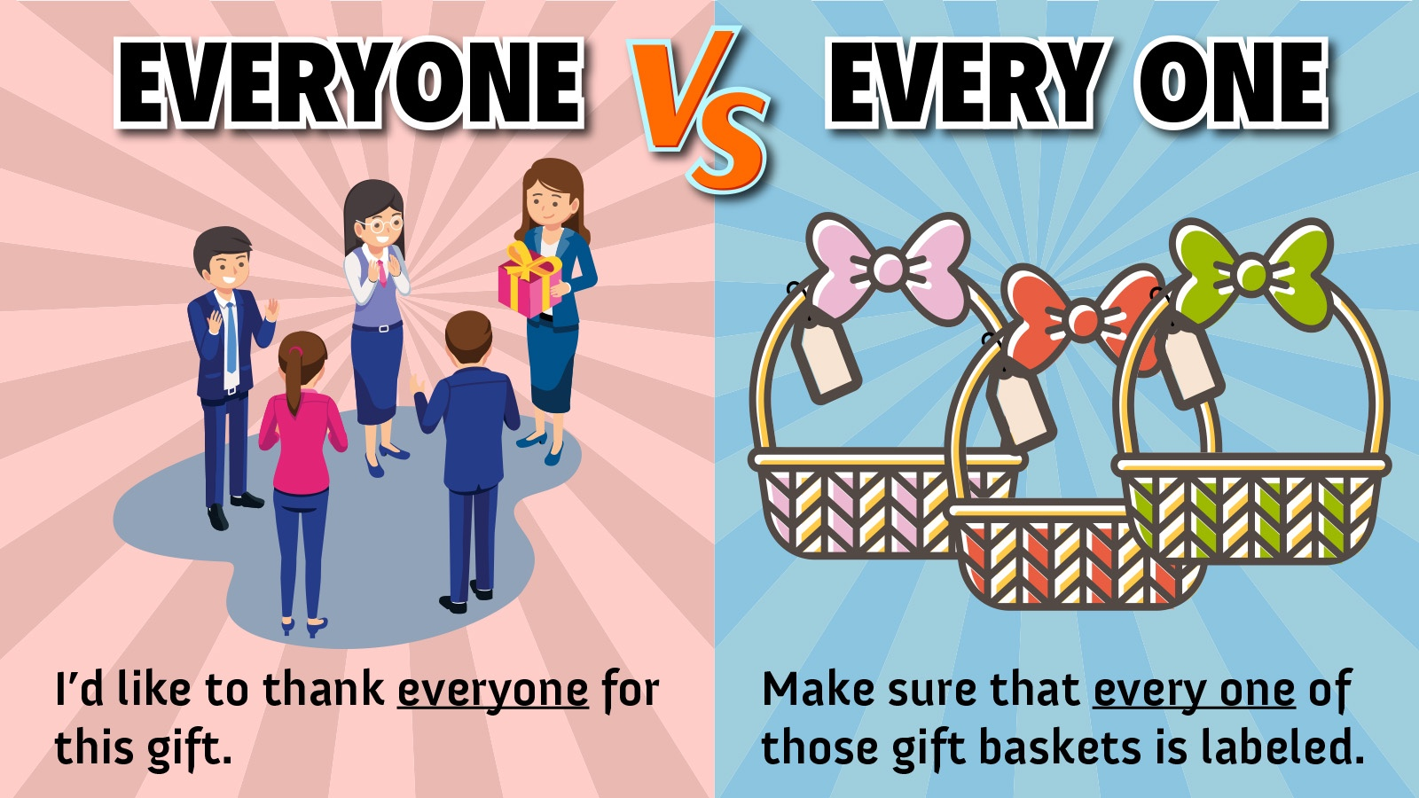 Everyone vs Every One Example