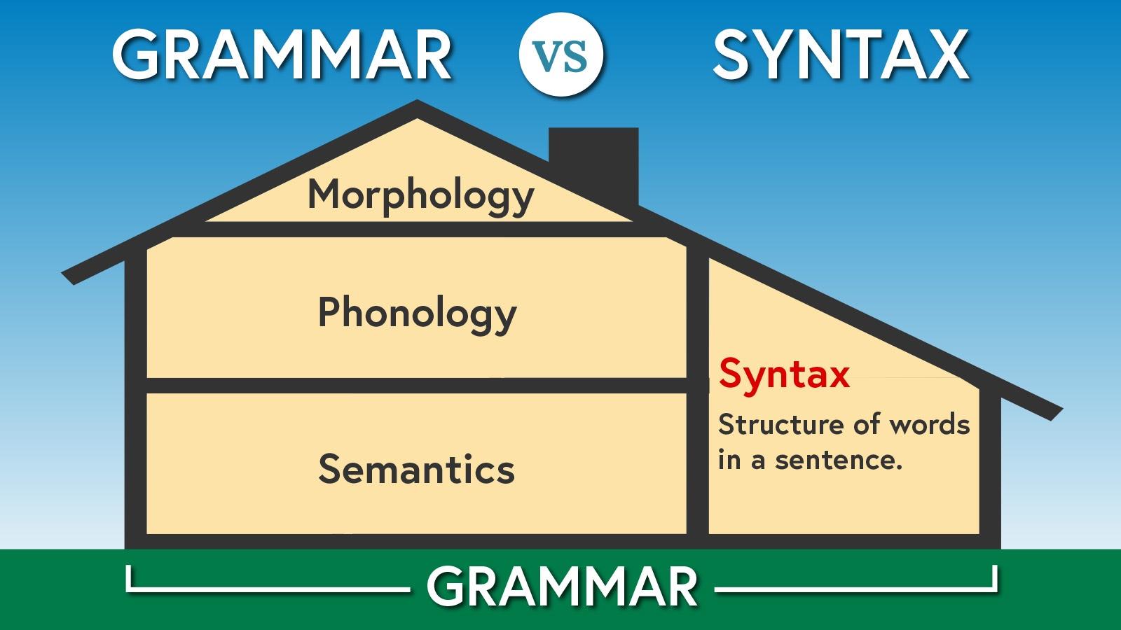 Grammar vs Syntax Example