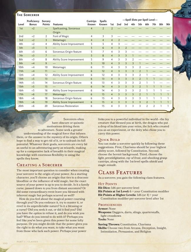 Player's Handbook (D&D 5e) | Imagem | Sorcerer