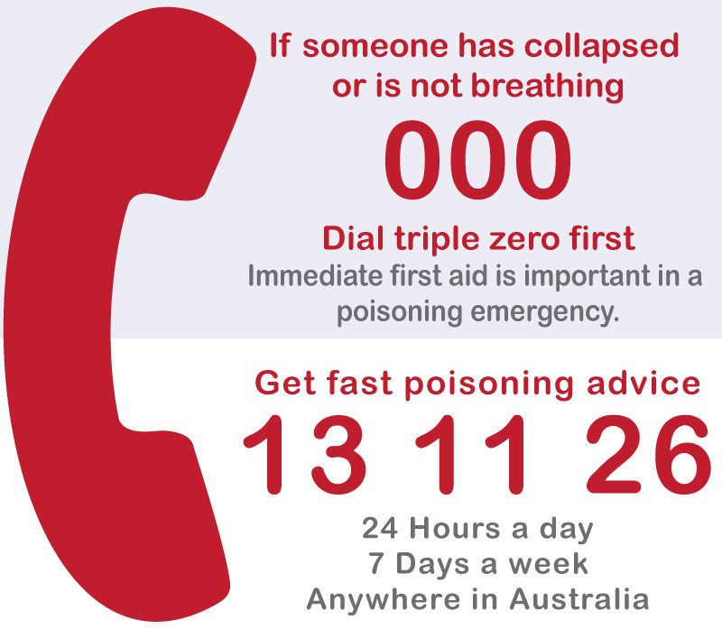First aid For children emergency numbers handy for allergic reactions.