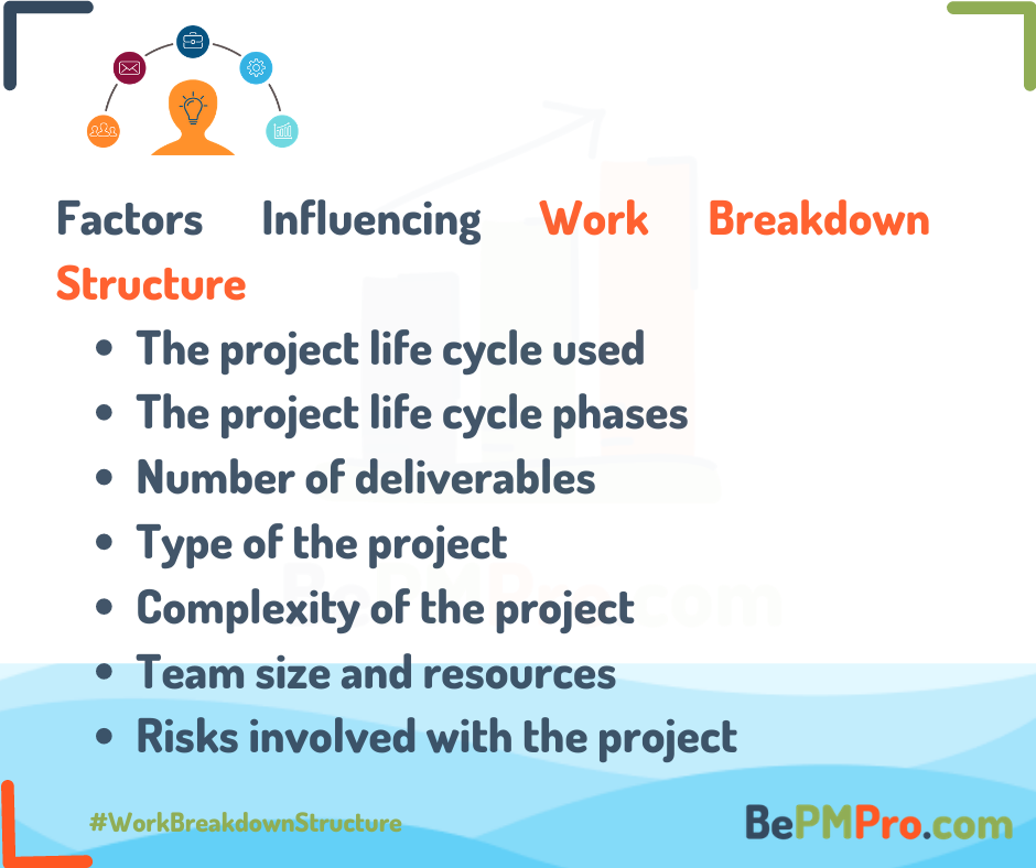 What is Work Breakdown Structure? Understand in 7 Easy Steps –