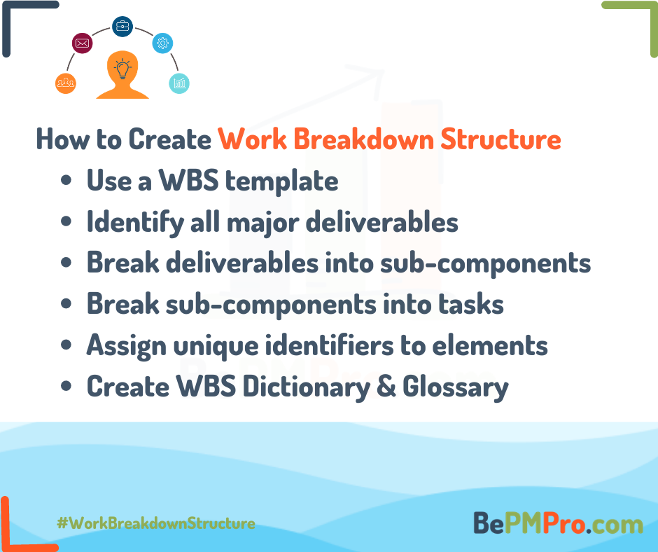 What is Work Breakdown Structure? Understand in 7 Easy Steps – fQWpQC6shSqO1sIAmlEM
