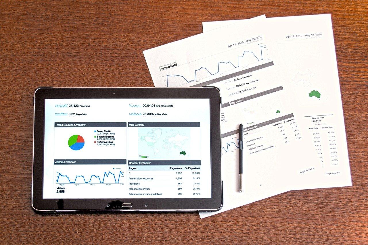 Erfolgskontrolle von Content Marketing