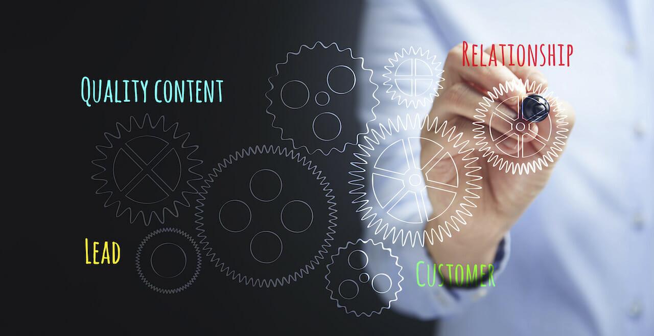 Xác định đối tượng mục tiêu cho content (cre: Single Grain)