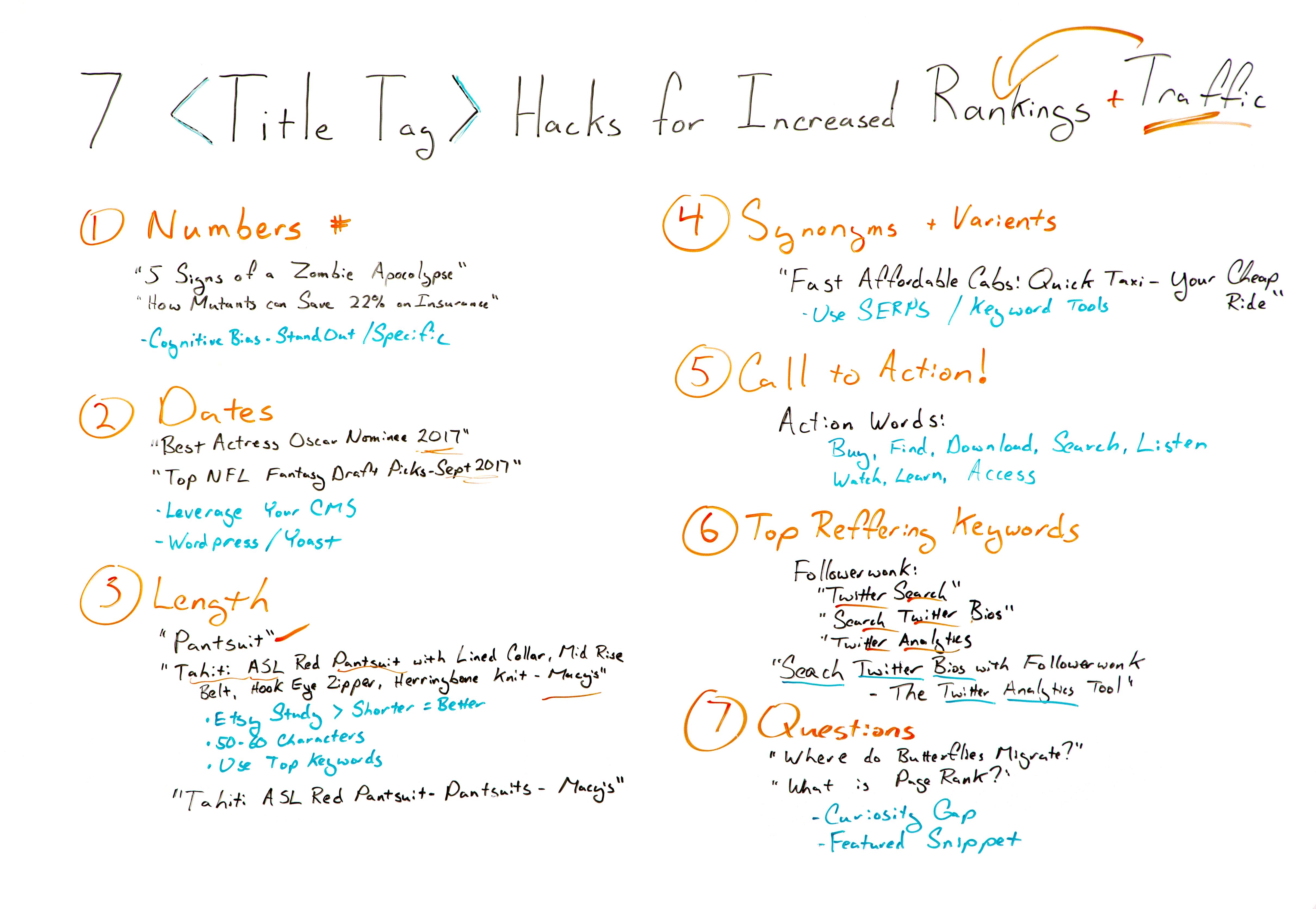 7 tuyệt chiêu tạo title tag giúp tăng thứ hạng và lưu lượng truy cập (cre: Moz)