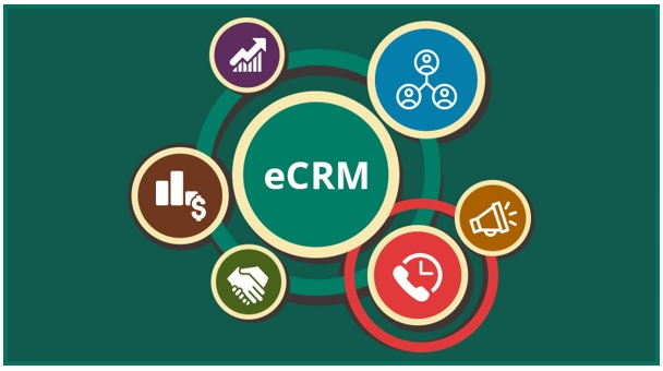 Tối ưu dịch vụ chăm sóc khách hàng với e-CRM (Ảnh: partoo.co)