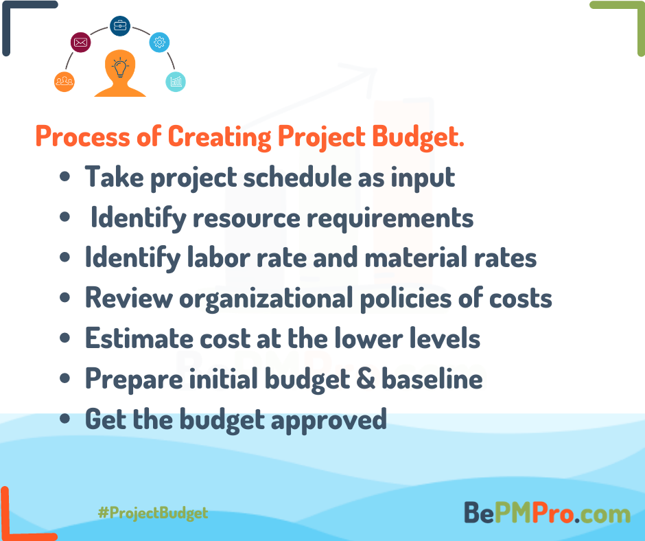 Basics of Project Budget | Top 5 Key Factors Explained – bd8Gzfoq4dphBrgAU6Vk
