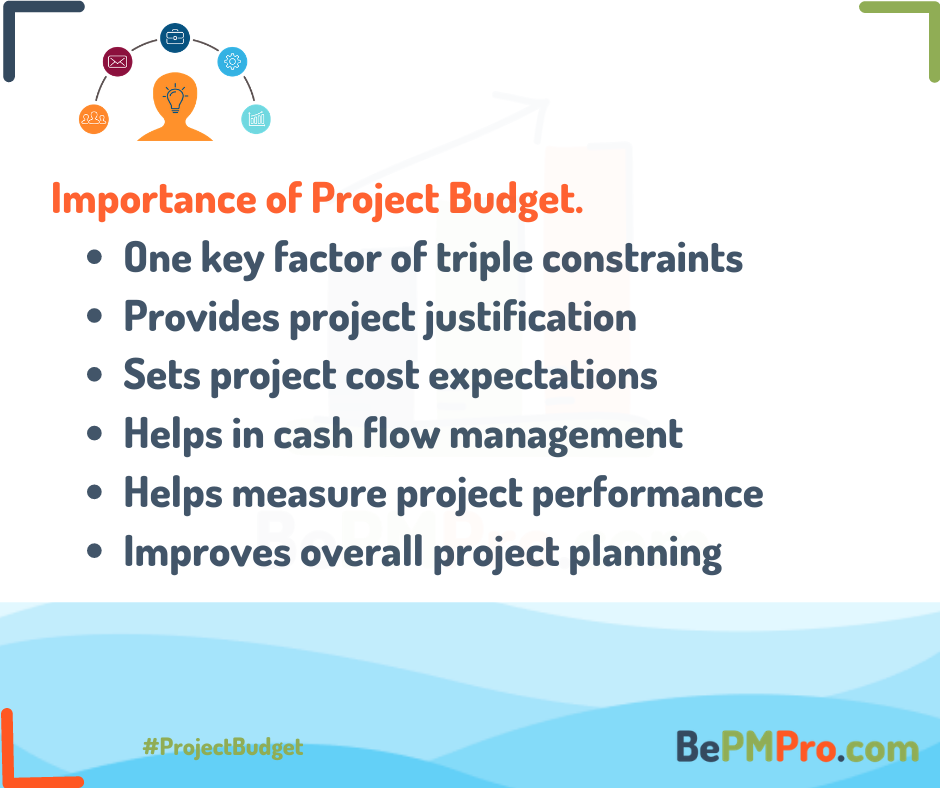 Basics of Project Budget | Top 5 Key Factors Explained – u3qfDQ4oGgvjrpQAnJYf